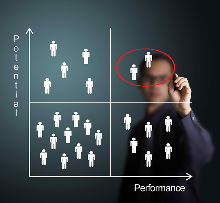managing people in projects  u2013 cambridge training  u0026 consultancy